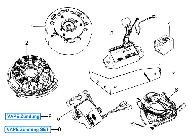 simson schwalbe kr51 1 baugruppen simson ersatzteile. Black Bedroom Furniture Sets. Home Design Ideas